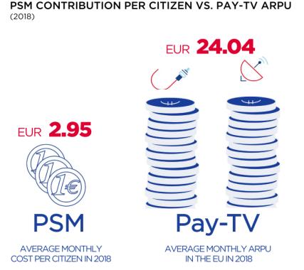 financiacion publica frente suscripción privada